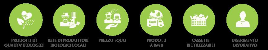 prodotti-biologici-km0-cassette-ortaggi
