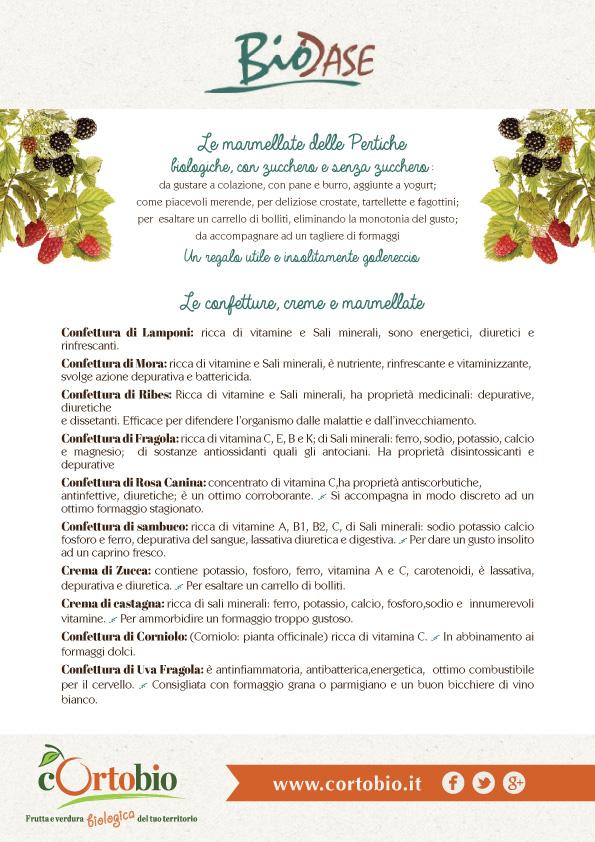 Biodase-Marmellate-Proprieta-abbinamenti